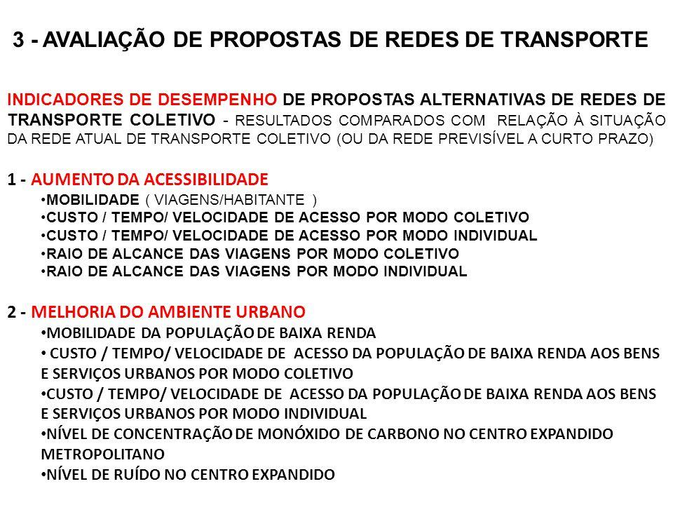 3 - AVALIAÇÃO DE PROPOSTAS DE REDES DE TRANSPORTE INDICADORES DE DESEMPENHO DE PROPOSTAS ALTERNATIVAS DE REDES DE TRANSPORTE COLETIVO - RESULTADOS COM