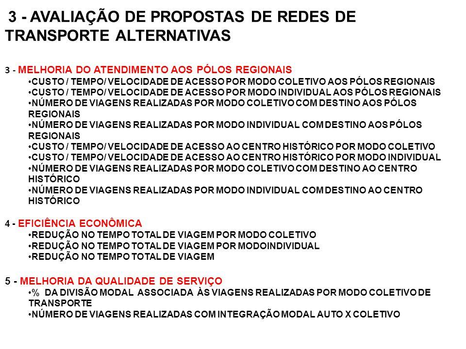 3 - AVALIAÇÃO DE PROPOSTAS DE REDES DE TRANSPORTE ALTERNATIVAS 3 - MELHORIA DO ATENDIMENTO AOS PÓLOS REGIONAIS CUSTO / TEMPO/ VELOCIDADE DE ACESSO POR