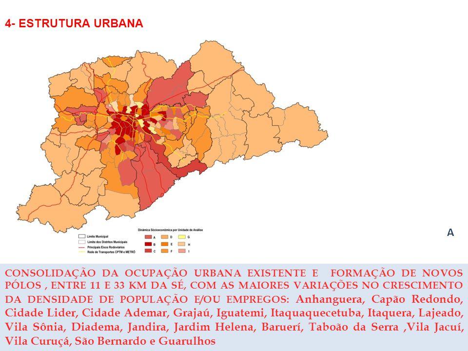 EXPANSÃO DE PÓLOS JÁ CONSOLIDADOS, CUJO ADENSAMENTO DE EMPREGOS É ACOMPANHADO POR UMA REDUÇÃO DA DENSIDADE POPULACIONAL, OU CRESCIMENTO DA MESMA ABAIXO DA MÉDIA METROPOLITANA: NO CENTRO EXPANDIDO : Barra Funda, Bela Vista, Belém, Bom Retiro, Itaim Bibi, Jardim Paulista, Moema, República, Santa Cecília, Santo Amaro, Saúde, Sé, Vila Mariana e Vila Leopoldina PRÓXIMOS AO CENTRO EXPANDIDO: Campo Grande, Ipiranga, Jabaquara, Santo André, São Caetano do Sul, Tatuapé e Jaçanã B C 4- ESTRUTURA URBANA