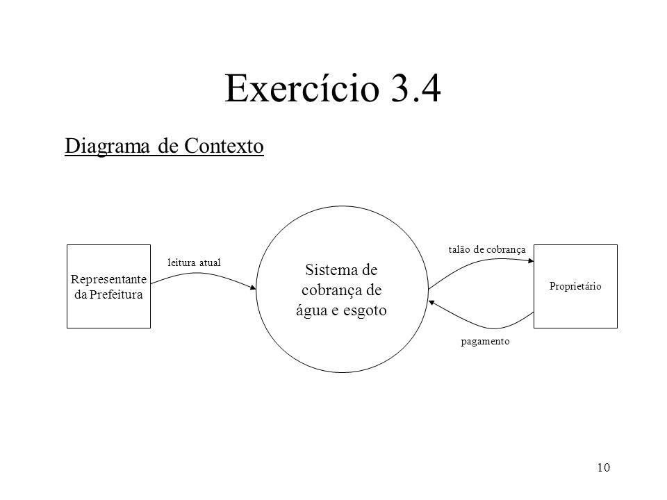 10 Exercício 3.4 Diagrama de Contexto Sistema de cobrança de água e esgoto Representante da Prefeitura Proprietário leitura atual talão de cobrança pagamento