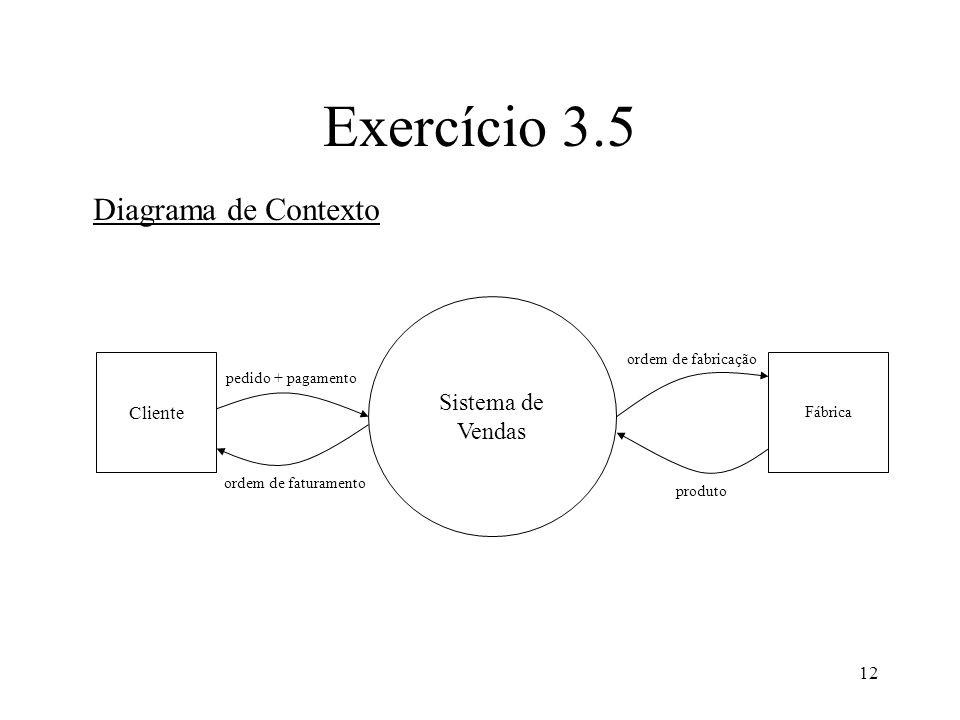 12 Exercício 3.5 Diagrama de Contexto Sistema de Vendas Cliente Fábrica pedido + pagamento ordem de fabricação produto ordem de faturamento