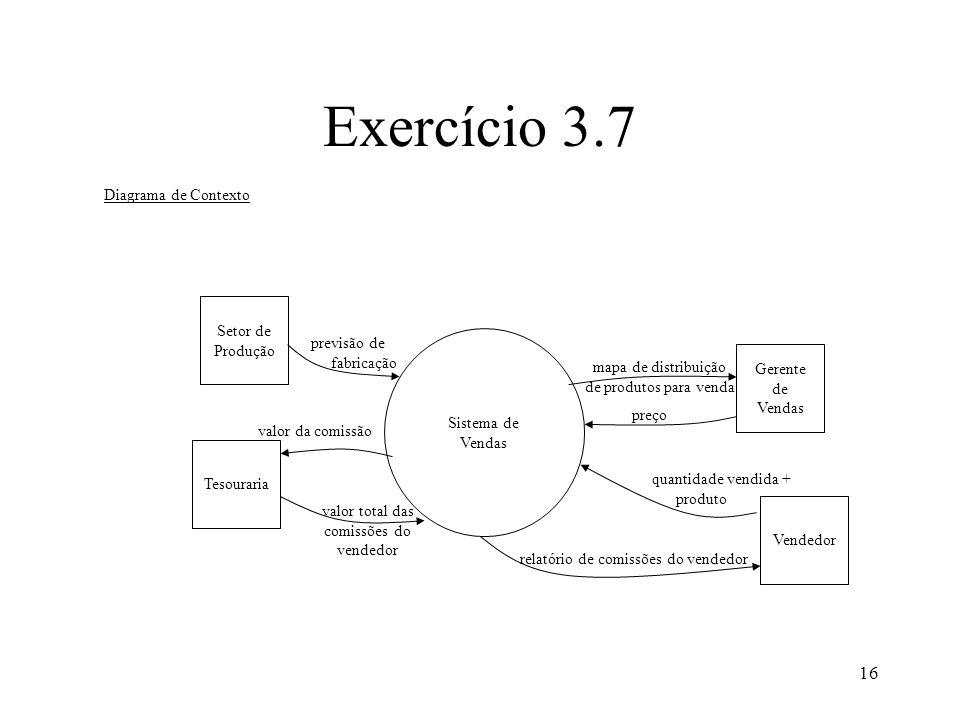 16 Exercício 3.7 Diagrama de Contexto Setor de Produção Gerente de Vendas Vendedor Tesouraria previsão de fabricação mapa de distribuição de produtos
