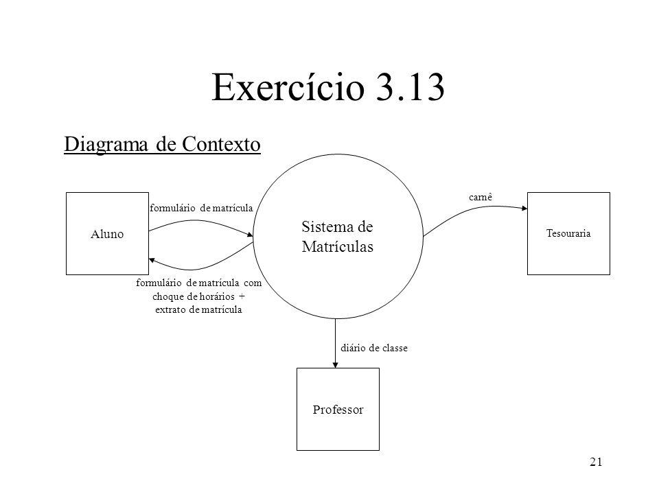 21 Exercício 3.13 Diagrama de Contexto Sistema de Matrículas Aluno Tesouraria formulário de matrícula carnê formulário de matrícula com choque de horários + extrato de matrícula Professor diário de classe
