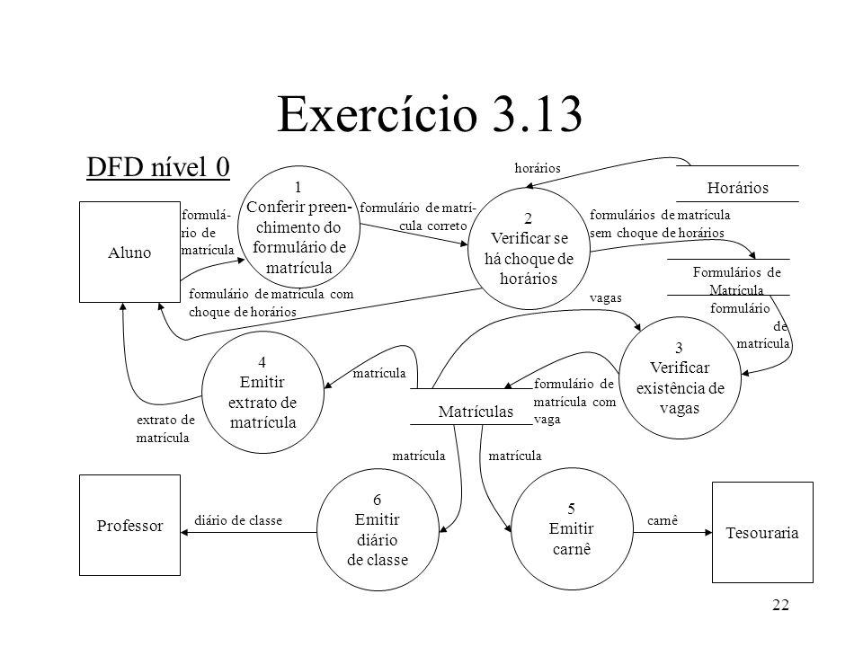 22 Exercício 3.13 DFD nível 0 Aluno Tesouraria 6 Emitir diário de classe 2 Verificar se há choque de horários 3 Verificar existência de vagas 5 Emitir