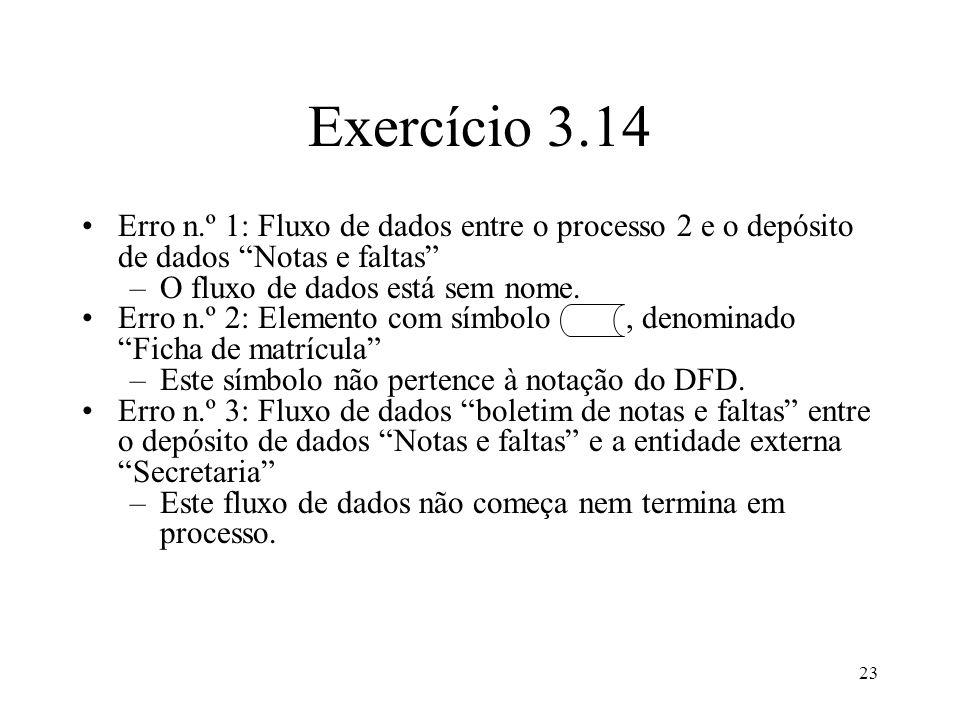 23 Exercício 3.14 Erro n.º 1: Fluxo de dados entre o processo 2 e o depósito de dados Notas e faltas –O fluxo de dados está sem nome. Erro n.º 2: Elem