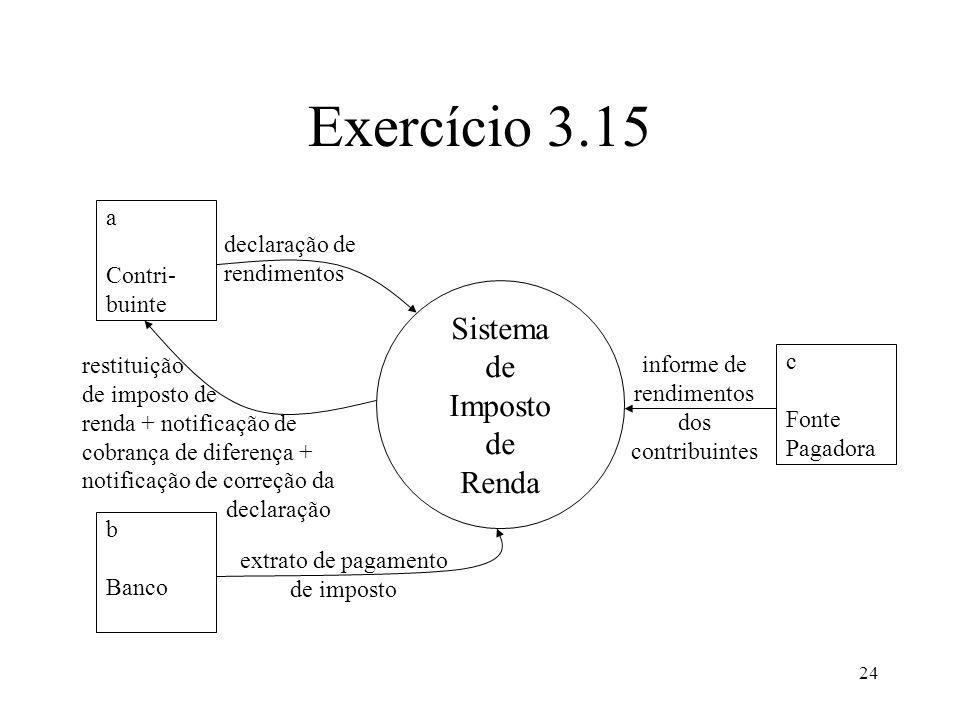 24 Exercício 3.15 Sistema de Imposto de Renda a Contri- buinte b Banco c Fonte Pagadora declaração de rendimentos extrato de pagamento de imposto info