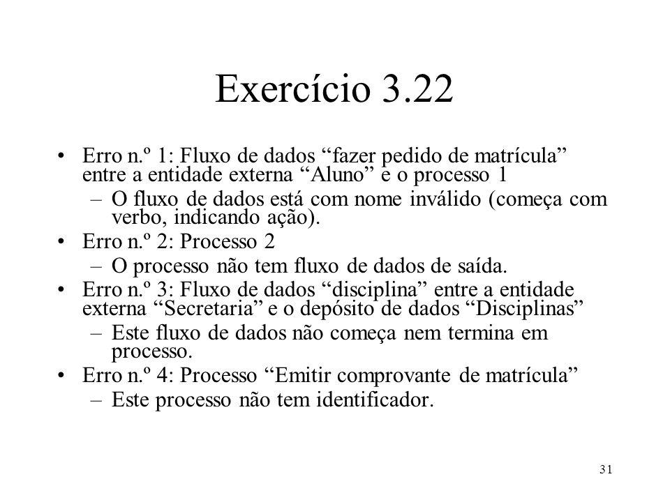 31 Exercício 3.22 Erro n.º 1: Fluxo de dados fazer pedido de matrícula entre a entidade externa Aluno e o processo 1 –O fluxo de dados está com nome inválido (começa com verbo, indicando ação).
