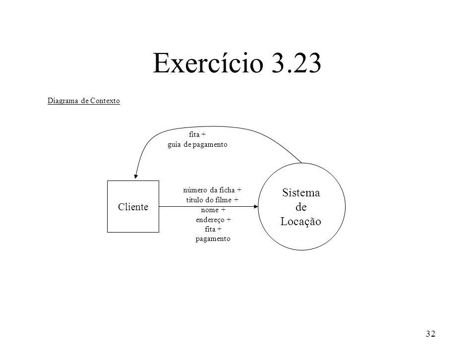 32 Exercício 3.23 Diagrama de Contexto Cliente nome + endereço + fita + pagamento número da ficha + título do filme + fita + guia de pagamento Sistema de Locação