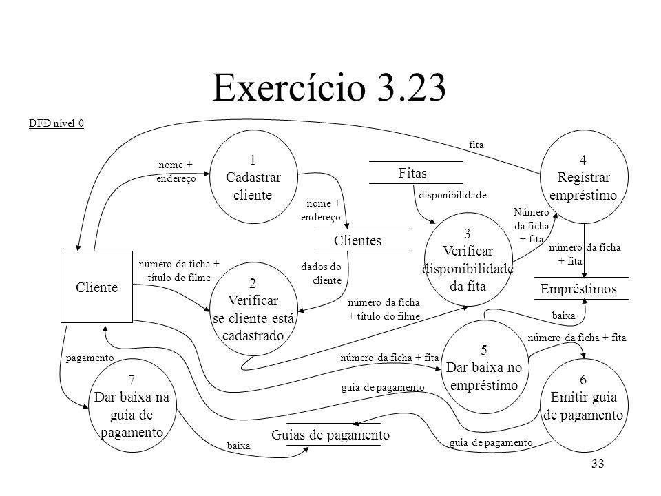33 Exercício 3.23 Cliente 1 Cadastrar cliente 2 Verificar se cliente está cadastrado Clientes 3 Verificar disponibilidade da fita Fitas 4 Registrar em