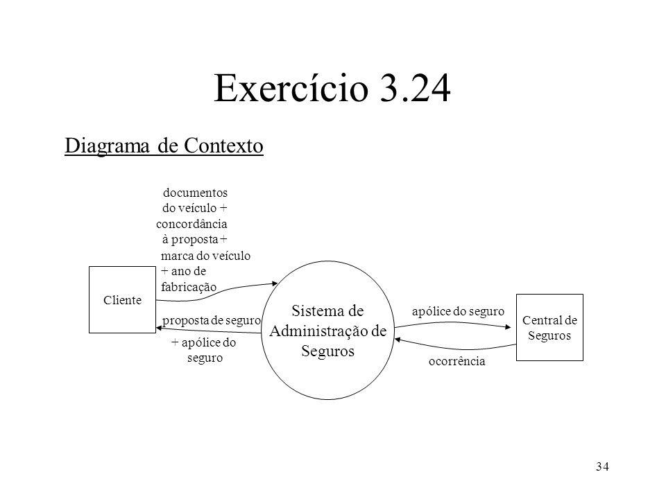 34 Exercício 3.24 Diagrama de Contexto Cliente Central de Seguros marca do veículo + ano de fabricação ocorrência documentos do veículo + concordância