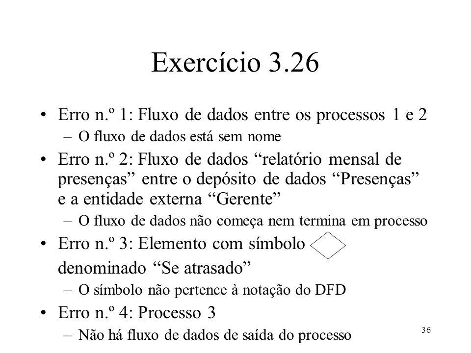 36 Exercício 3.26 Erro n.º 1: Fluxo de dados entre os processos 1 e 2 –O fluxo de dados está sem nome Erro n.º 2: Fluxo de dados relatório mensal de p