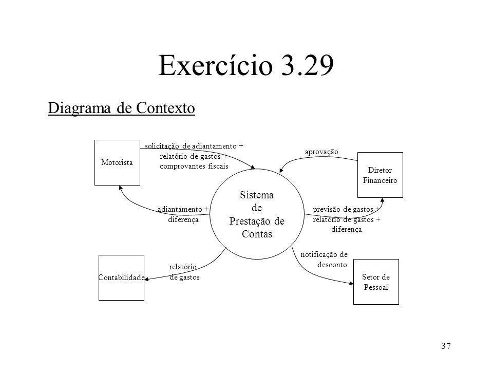37 Exercício 3.29 Diagrama de Contexto Motorista Diretor Financeiro Contabilidade Setor de Pessoal previsão de gastos + relatório de gastos + diferenç