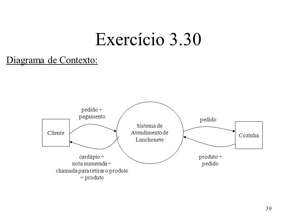 39 Exercício 3.30 Diagrama de Contexto: Cliente Cozinha Sistema de Atendimento de Lanchonete pedido + pagamento cardápio + nota numerada + chamada para retirar o produto + produto pedido produto + pedido