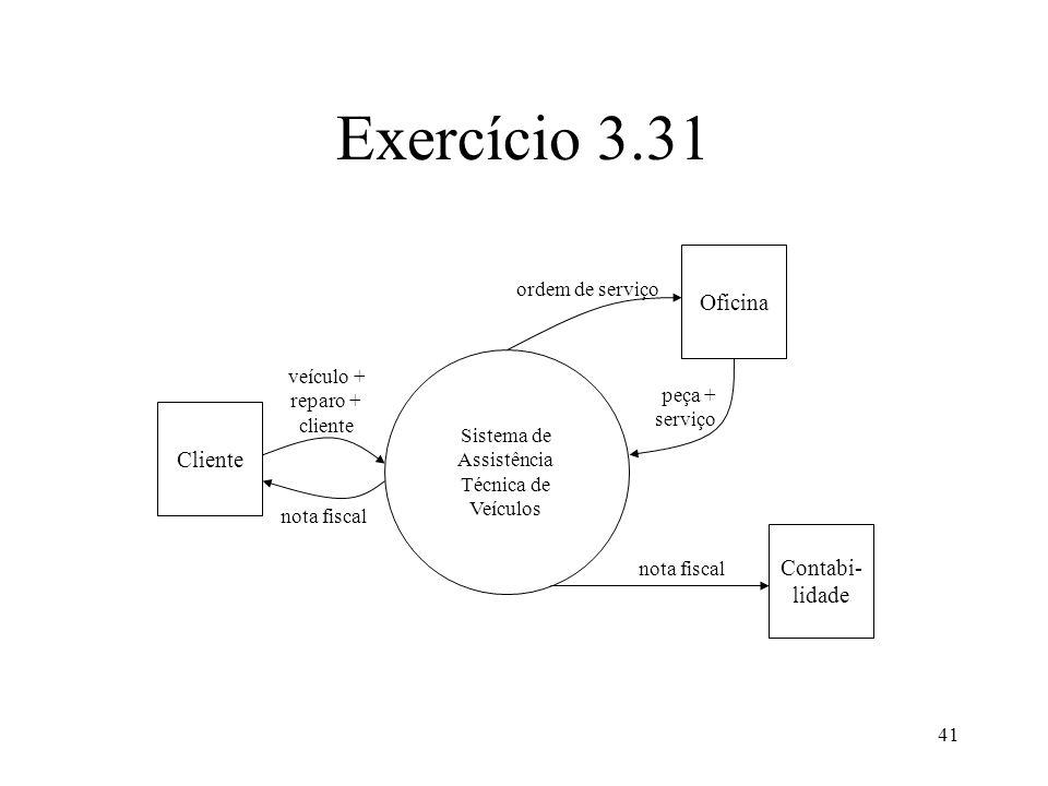 41 Exercício 3.31 Cliente veículo + reparo + cliente Oficina Contabi- lidade ordem de serviço peça + serviço nota fiscal Sistema de Assistência Técnic