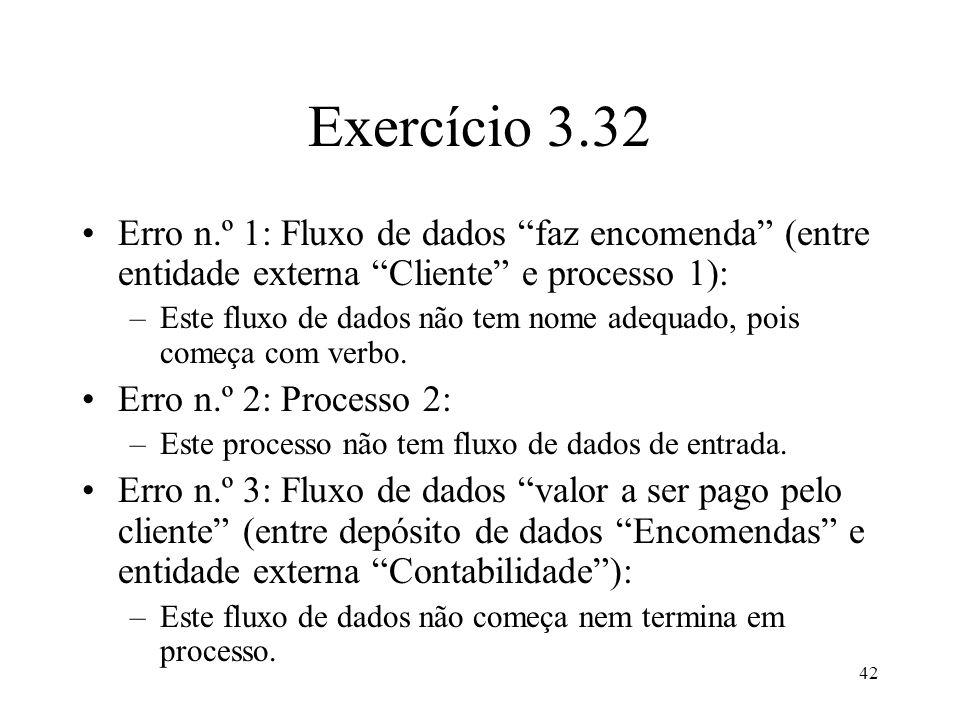 42 Exercício 3.32 Erro n.º 1: Fluxo de dados faz encomenda (entre entidade externa Cliente e processo 1): –Este fluxo de dados não tem nome adequado, pois começa com verbo.