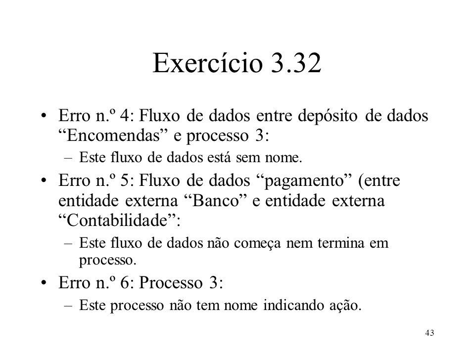 43 Exercício 3.32 Erro n.º 4: Fluxo de dados entre depósito de dados Encomendas e processo 3: –Este fluxo de dados está sem nome. Erro n.º 5: Fluxo de
