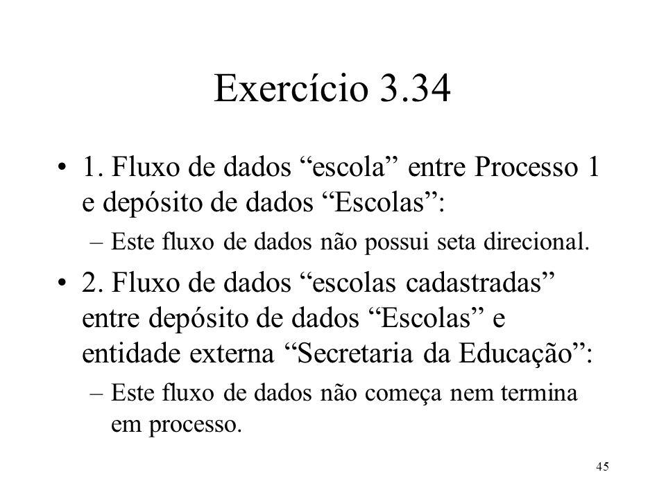 45 Exercício 3.34 1. Fluxo de dados escola entre Processo 1 e depósito de dados Escolas: –Este fluxo de dados não possui seta direcional. 2. Fluxo de