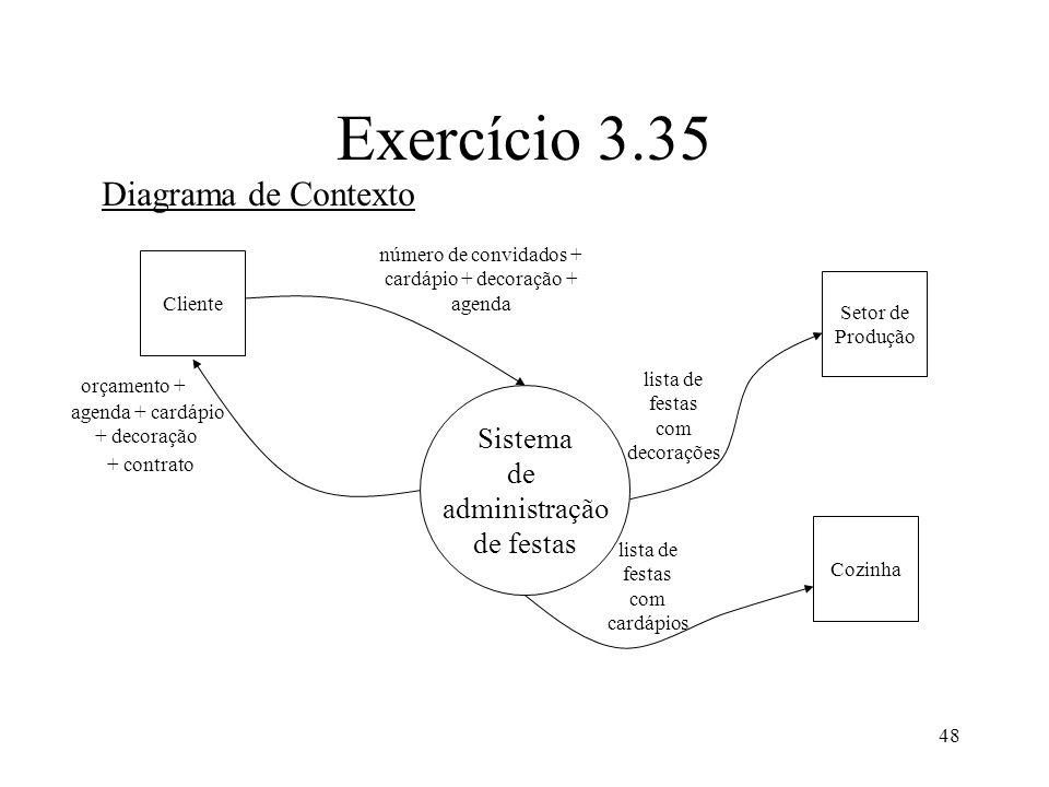 48 Exercício 3.35 Diagrama de Contexto Cliente Setor de Produção Cozinha agenda + cardápio + decoração orçamento + número de convidados + cardápio + d