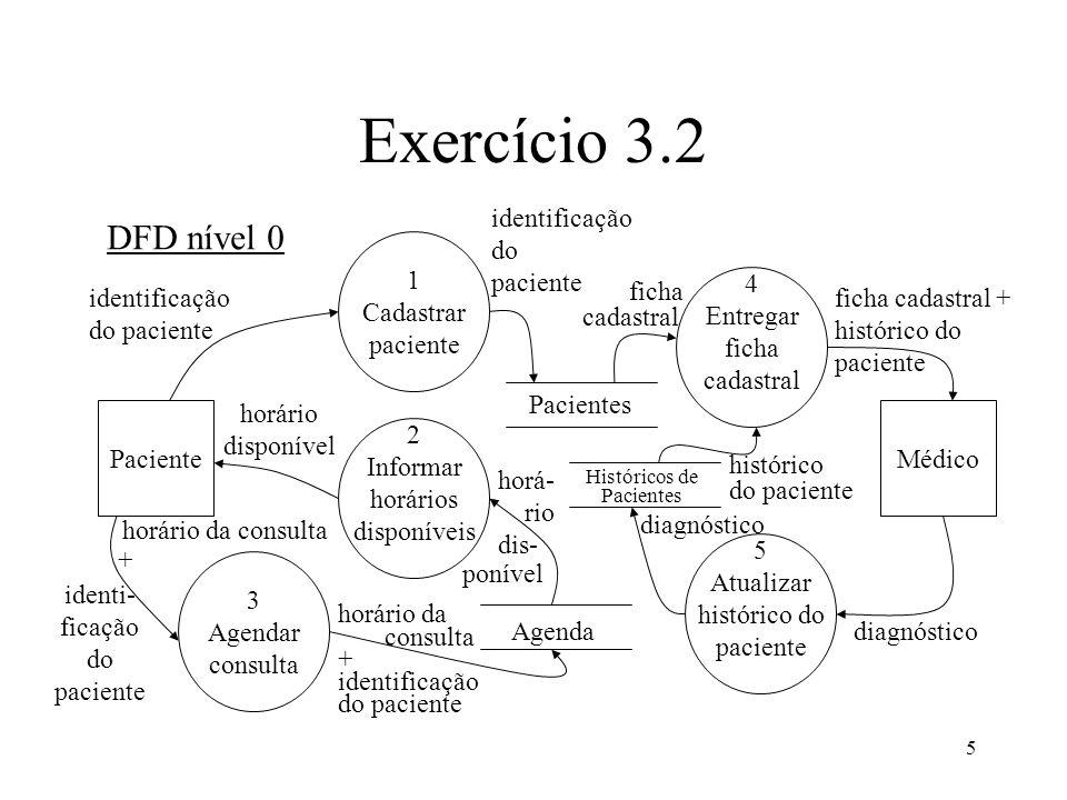 36 Exercício 3.26 Erro n.º 1: Fluxo de dados entre os processos 1 e 2 –O fluxo de dados está sem nome Erro n.º 2: Fluxo de dados relatório mensal de presenças entre o depósito de dados Presenças e a entidade externa Gerente –O fluxo de dados não começa nem termina em processo Erro n.º 3: Elemento com símbolo denominado Se atrasado –O símbolo não pertence à notação do DFD Erro n.º 4: Processo 3 –Não há fluxo de dados de saída do processo