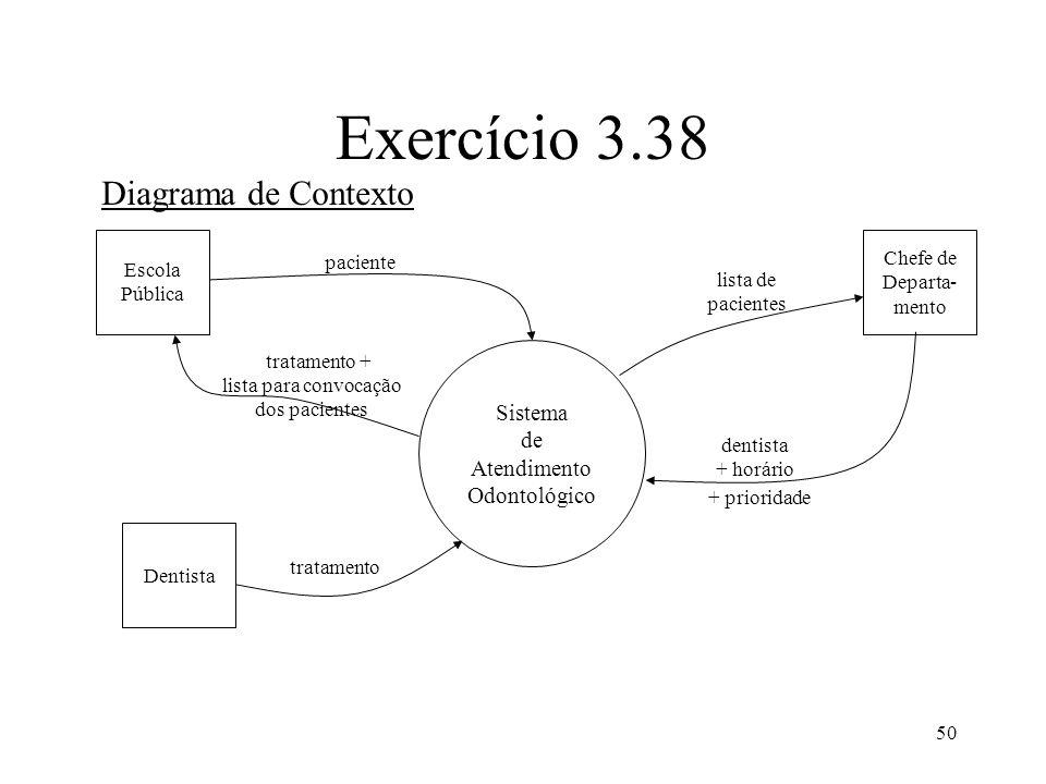 50 Exercício 3.38 Diagrama de Contexto Escola Pública Dentista Chefe de Departa- mento paciente lista de pacientes + prioridade dentista + horário lis
