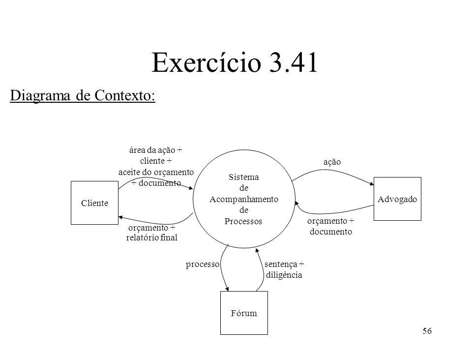 56 Exercício 3.41 Diagrama de Contexto: Cliente Advogado Fórum área da ação + cliente + aceite do orçamento + documento ação orçamento + documento processosentença + diligência orçamento + relatório final Sistema de Acompanhamento de Processos