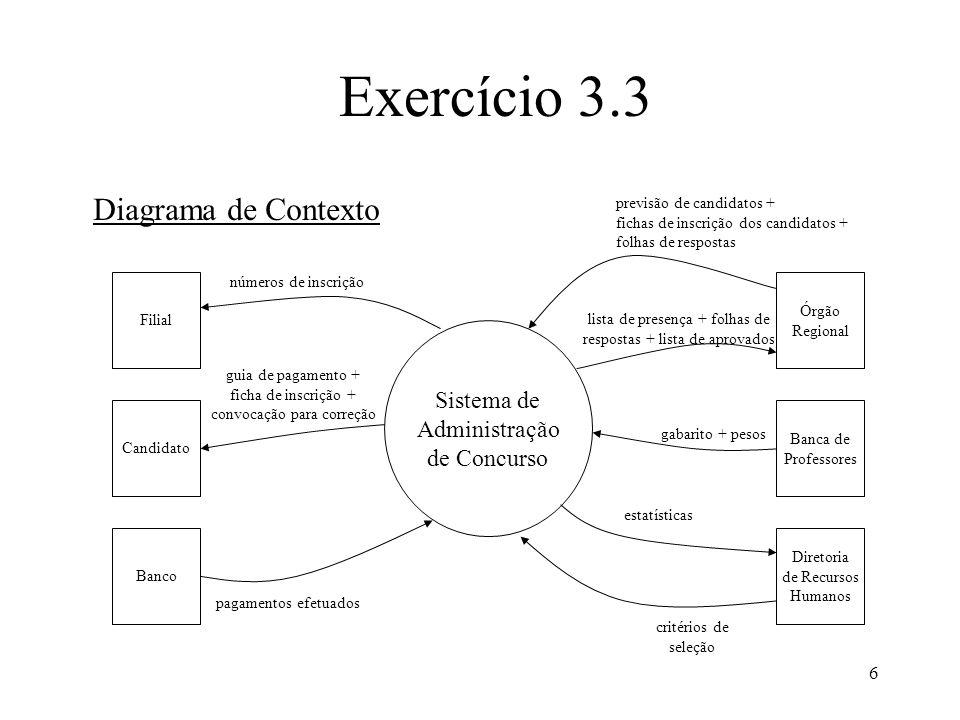 6 Exercício 3.3 Diagrama de Contexto Filial Candidato Banco Órgão Regional Banca de Professores Diretoria de Recursos Humanos Sistema de Administração