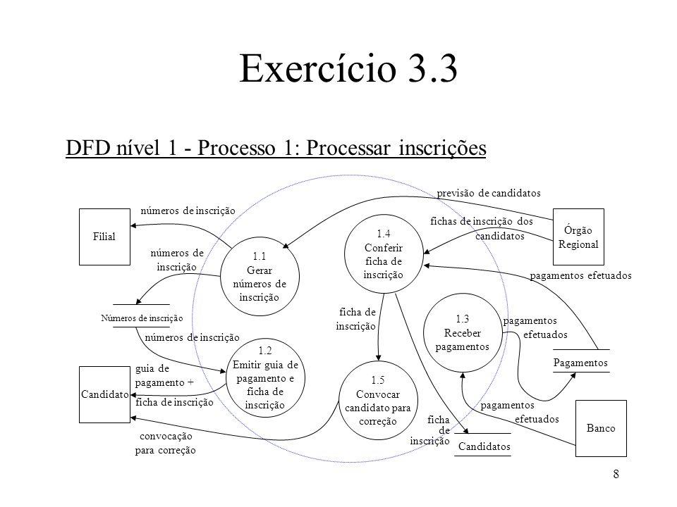 8 Exercício 3.3 DFD nível 1 - Processo 1: Processar inscrições Filial Candidato Órgão Regional 1.1 Gerar números de inscrição 1.4 Conferir ficha de in