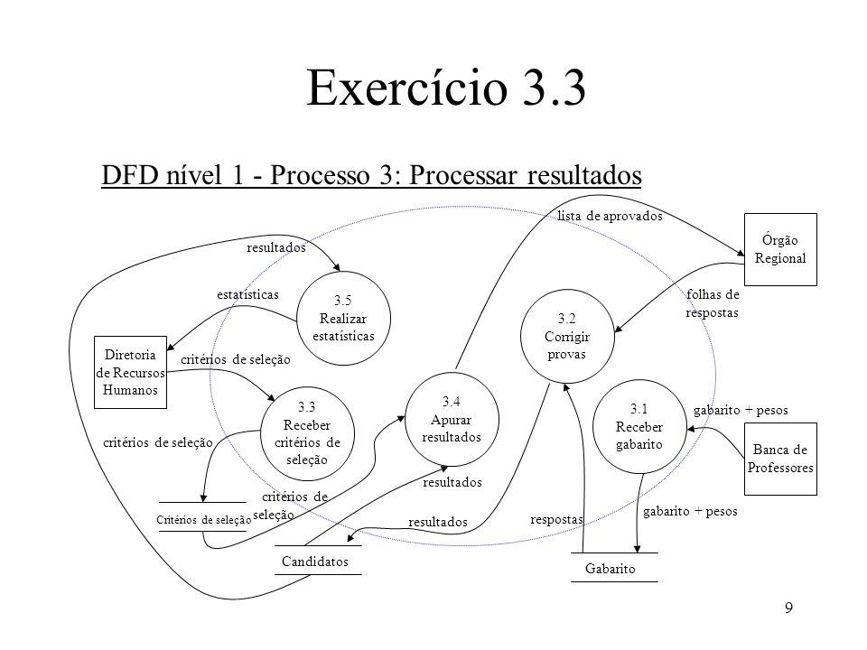 9 Exercício 3.3 DFD nível 1 - Processo 3: Processar resultados Diretoria de Recursos Humanos Banca de Professores Órgão Regional Critérios de seleção