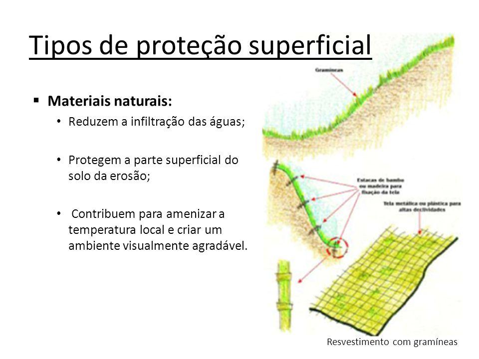 Tipos de proteção superficial Materiais naturais: Reduzem a infiltração das águas; Protegem a parte superficial do solo da erosão; Contribuem para ame