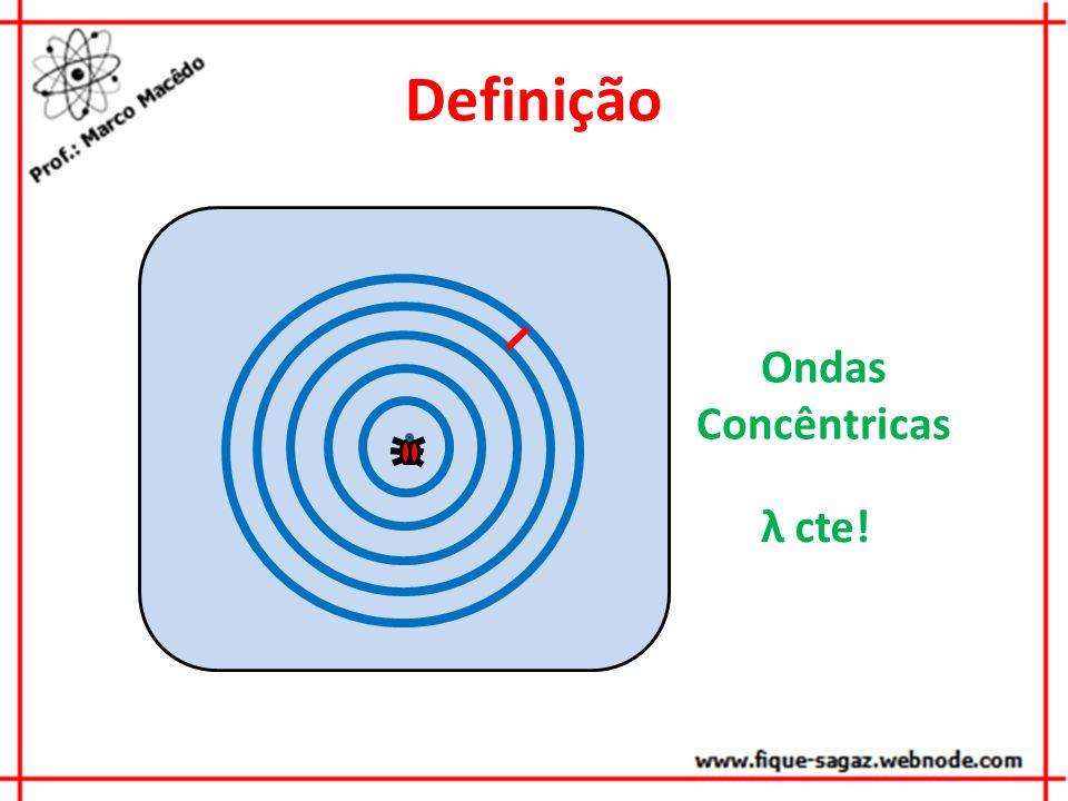Definição Ondas Concêntricas λ cte!