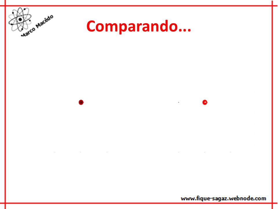 Comparando...