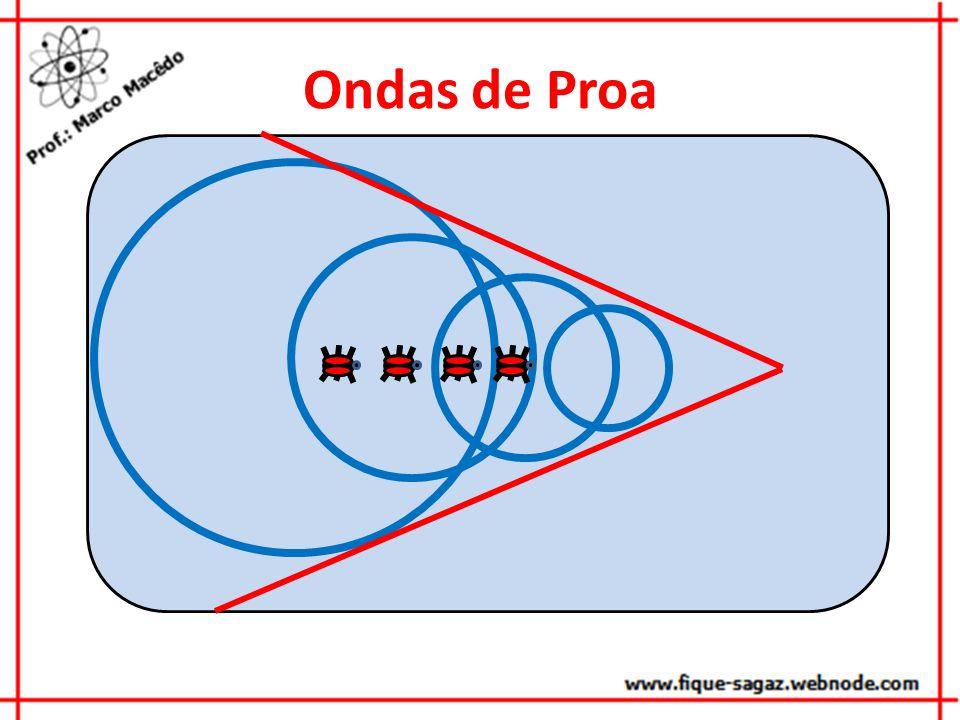 Exercícios Analise as afirmações abaixo e assinale a correta: a) Uma onda de proa será produzida salvo uma condição: que as ondas produzidas pela fonte possuam uma velocidade menor que a velocidade da fonte b) Quanto mais rápida é uma fonte emissora maior será o ângulo do V formado por uma onda de proa c) Quando uma fonte se aproxima de um observador este nota um som mais agudo, devido a frequência e a velocidade da onda terem aumentado d) Uma nave subsônica pode produzir ondas de choque e) A barreira do som pode ser explicada através de um fenômeno, sobretudo, de interferência construtiva
