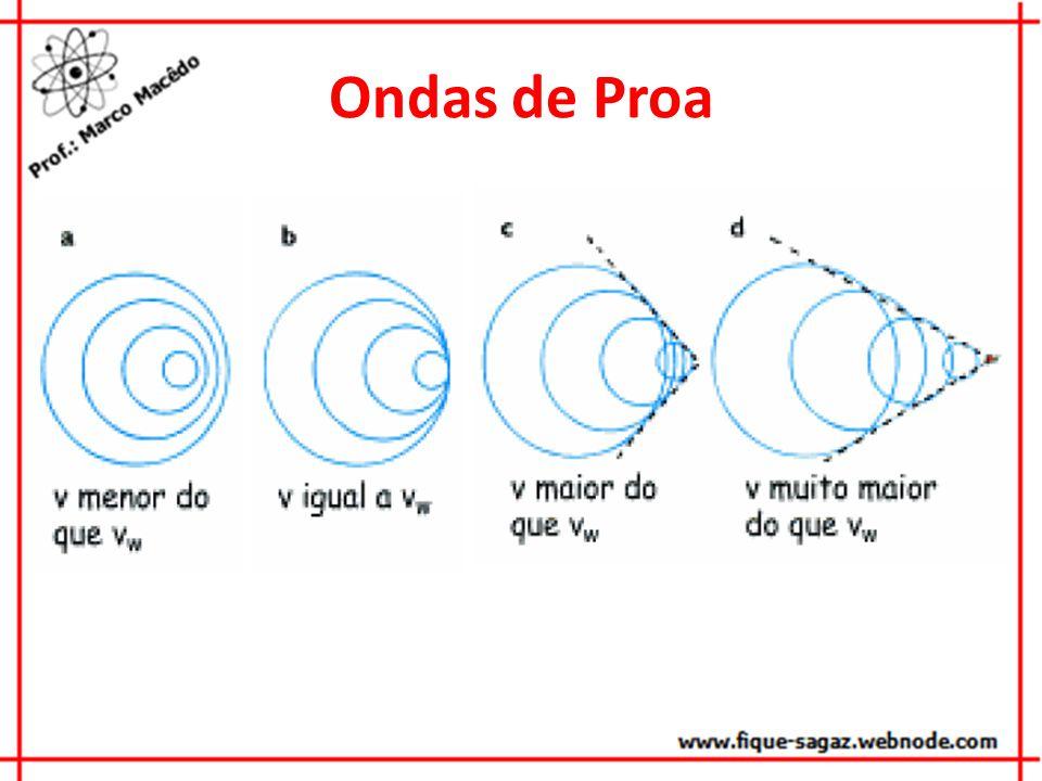 Exercícios Todos os métodos de diagnose médica que usam ondas ultrassônicas se baseiam na reflexão do ultrassom nas interfaces (superfícies de separação entre dois meios) ou no efeito Doppler produzido pelos movimentos dentro do corpo.