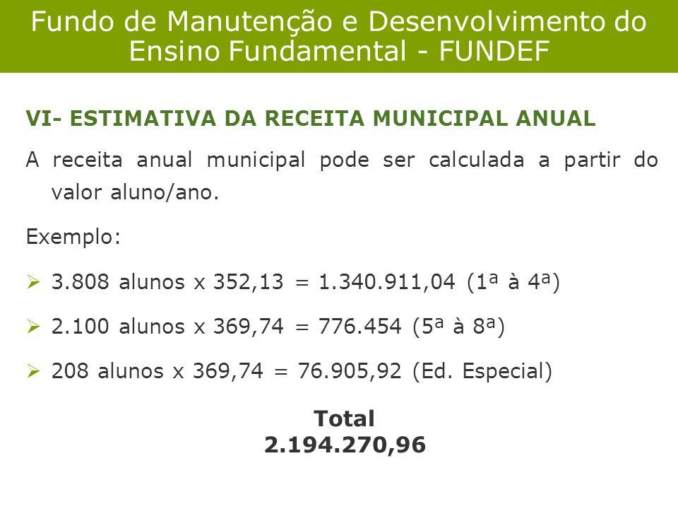 Fundo de Manutenção e Desenvolvimento do Ensino Fundamental - FUNDEF VI- ESTIMATIVA DA RECEITA MUNICIPAL ANUAL A receita anual municipal pode ser calc