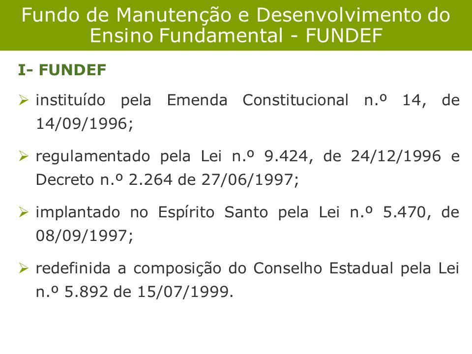 I- FUNDEF instituído pela Emenda Constitucional n.º 14, de 14/09/1996; regulamentado pela Lei n.º 9.424, de 24/12/1996 e Decreto n.º 2.264 de 27/06/19