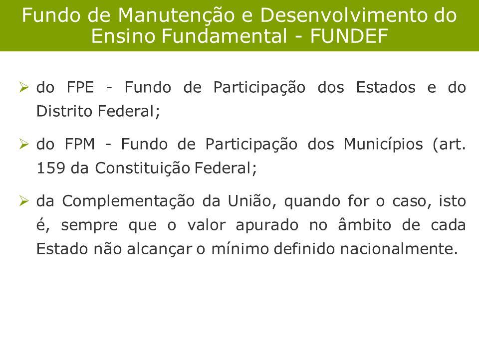 Fundo de Manutenção e Desenvolvimento do Ensino Fundamental - FUNDEF do FPE - Fundo de Participação dos Estados e do Distrito Federal; do FPM - Fundo