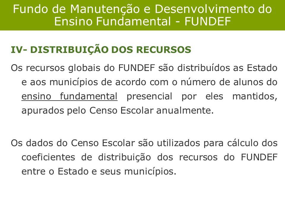 Fundo de Manutenção e Desenvolvimento do Ensino Fundamental - FUNDEF IV- DISTRIBUIÇÃO DOS RECURSOS Os recursos globais do FUNDEF são distribuídos as E