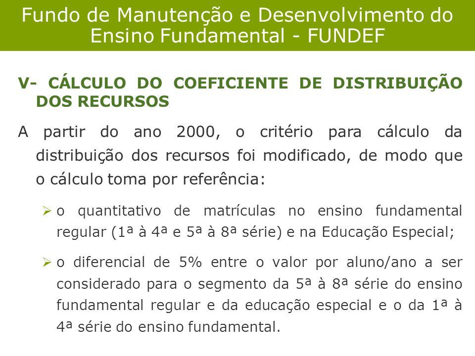 Fundo de Manutenção e Desenvolvimento do Ensino Fundamental - FUNDEF V- CÁLCULO DO COEFICIENTE DE DISTRIBUIÇÃO DOS RECURSOS A partir do ano 2000, o cr