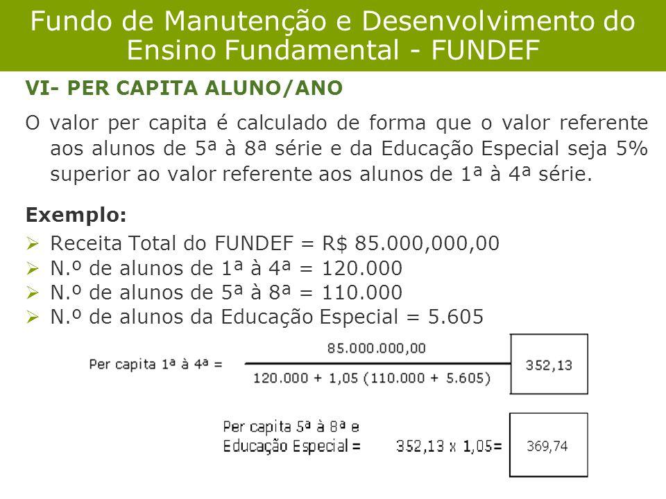 Fundo de Manutenção e Desenvolvimento do Ensino Fundamental - FUNDEF VI- PER CAPITA ALUNO/ANO O valor per capita é calculado de forma que o valor refe