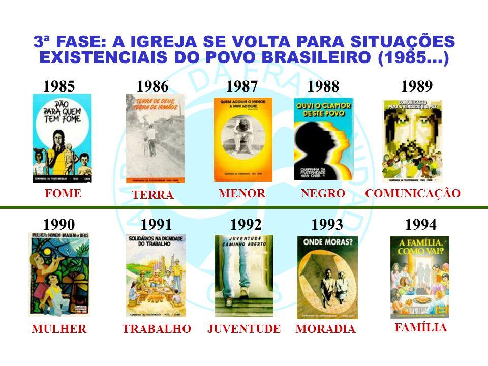 3ª FASE: A IGREJA SE VOLTA PARA SITUAÇÕES EXISTENCIAIS DO POVO BRASILEIRO (1985...) 19851986198719891988 19901991199219931994 TERRA FOME MULHERTRABALH