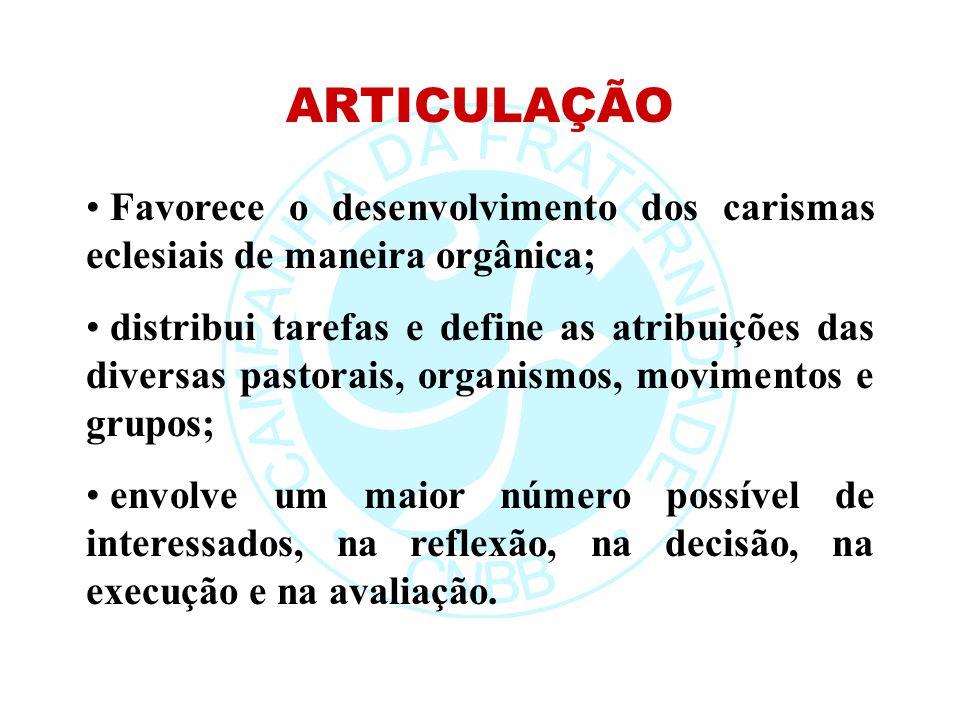ARTICULAÇÃO Favorece o desenvolvimento dos carismas eclesiais de maneira orgânica; distribui tarefas e define as atribuições das diversas pastorais, o