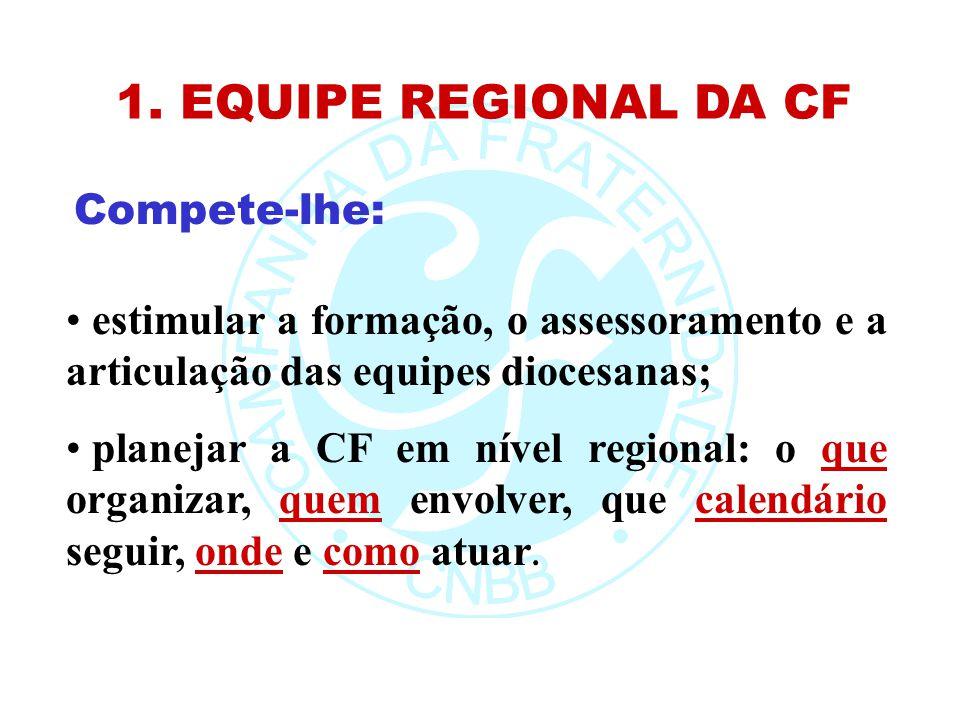 1. EQUIPE REGIONAL DA CF estimular a formação, o assessoramento e a articulação das equipes diocesanas; planejar a CF em nível regional: o que organiz