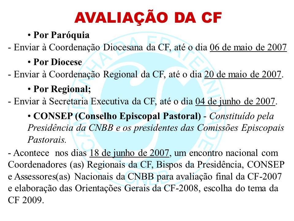 AVALIAÇÃO DA CF Por Paróquia - Enviar à Coordenação Diocesana da CF, até o dia 06 de maio de 2007 Por Diocese - Enviar à Coordenação Regional da CF, a