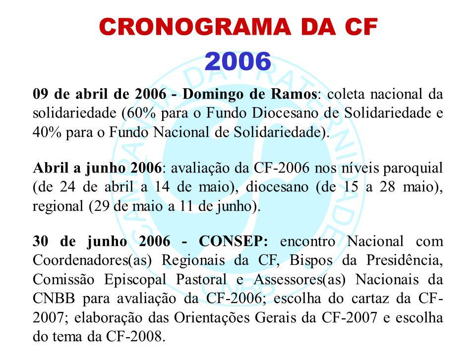 2006 CRONOGRAMA DA CF Abril a junho 2006: avaliação da CF-2006 nos níveis paroquial (de 24 de abril a 14 de maio), diocesano (de 15 a 28 maio), region