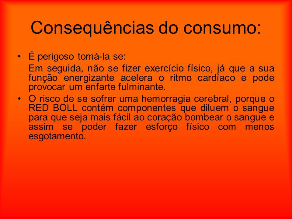 Consequências do consumo: É perigoso tomá-la se: Em seguida, não se fizer exercício físico, já que a sua função energizante acelera o ritmo cardíaco e