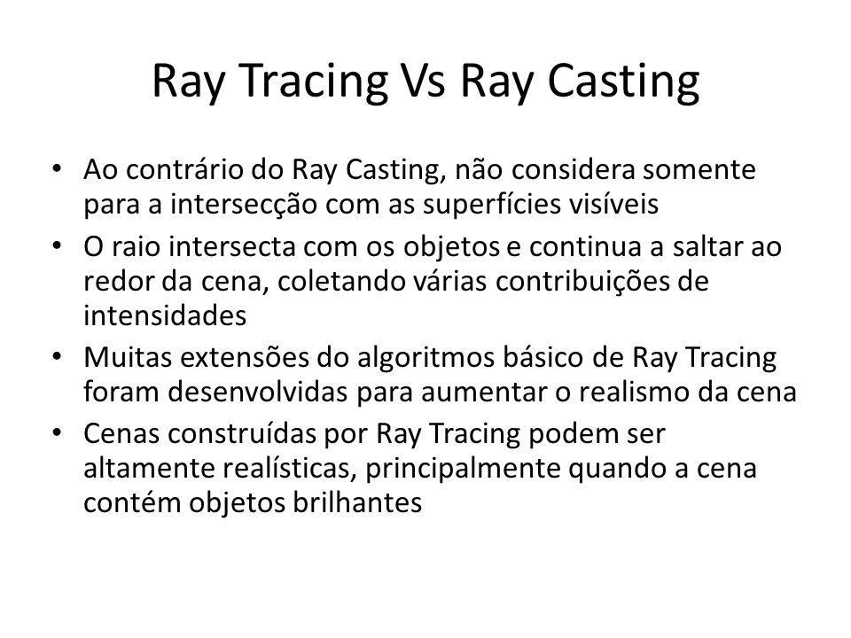 Ray Tracing Vs Ray Casting Ao contrário do Ray Casting, não considera somente para a intersecção com as superfícies visíveis O raio intersecta com os objetos e continua a saltar ao redor da cena, coletando várias contribuições de intensidades Muitas extensões do algoritmos básico de Ray Tracing foram desenvolvidas para aumentar o realismo da cena Cenas construídas por Ray Tracing podem ser altamente realísticas, principalmente quando a cena contém objetos brilhantes