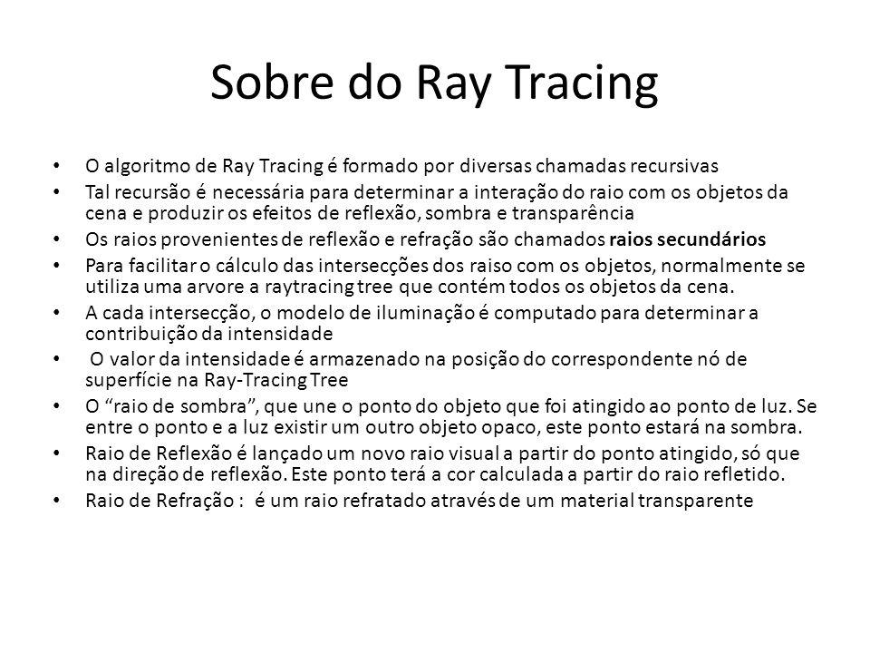 Sobre do Ray Tracing O algoritmo de Ray Tracing é formado por diversas chamadas recursivas Tal recursão é necessária para determinar a interação do raio com os objetos da cena e produzir os efeitos de reflexão, sombra e transparência Os raios provenientes de reflexão e refração são chamados raios secundários Para facilitar o cálculo das intersecções dos raiso com os objetos, normalmente se utiliza uma arvore a raytracing tree que contém todos os objetos da cena.
