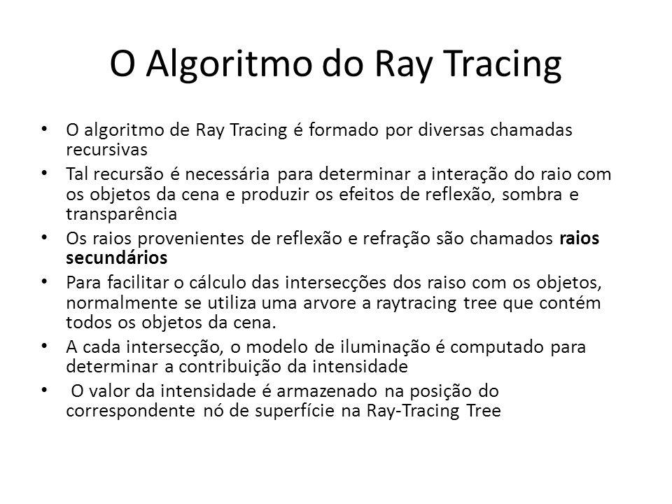 O Algoritmo do Ray Tracing O algoritmo de Ray Tracing é formado por diversas chamadas recursivas Tal recursão é necessária para determinar a interação do raio com os objetos da cena e produzir os efeitos de reflexão, sombra e transparência Os raios provenientes de reflexão e refração são chamados raios secundários Para facilitar o cálculo das intersecções dos raiso com os objetos, normalmente se utiliza uma arvore a raytracing tree que contém todos os objetos da cena.