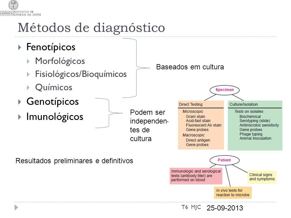Métodos de diagnóstico Fenotípicos Morfológicos Fisiológicos/Bioquímicos Químicos Genotípicos Imunológicos 25-09-2013 T6 MJC Baseados em cultura Podem