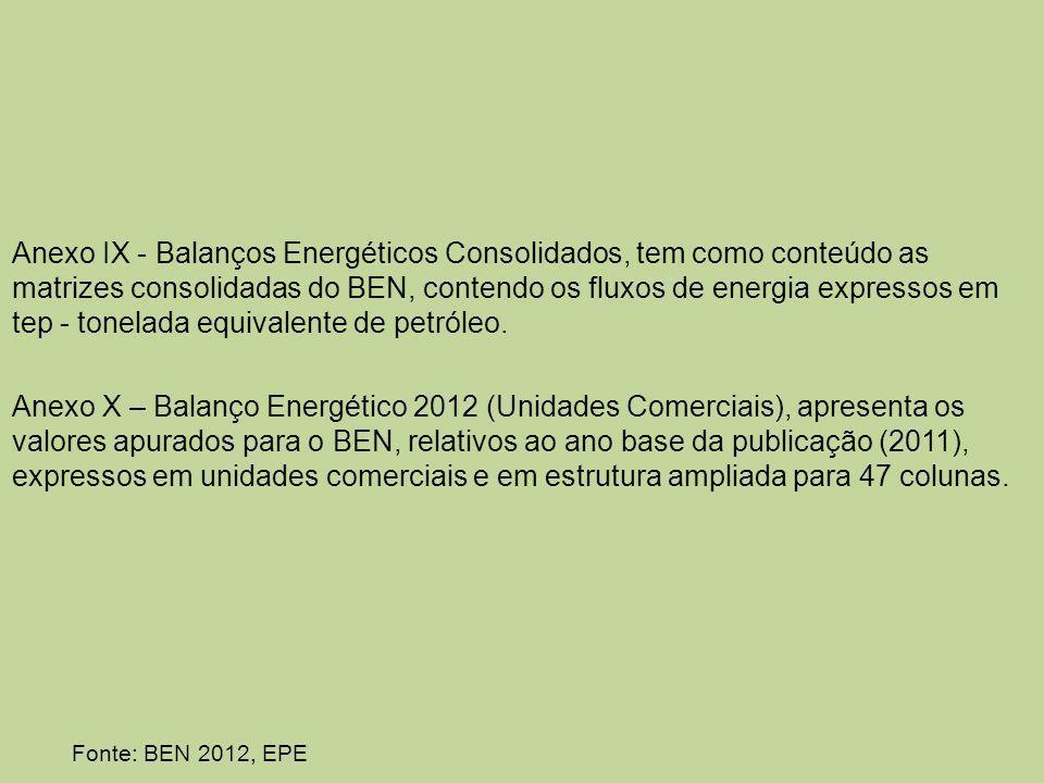 Anexo IX - Balanços Energéticos Consolidados, tem como conteúdo as matrizes consolidadas do BEN, contendo os fluxos de energia expressos em tep - tonelada equivalente de petróleo.